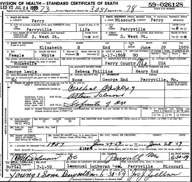 Elizabeth End death certificate