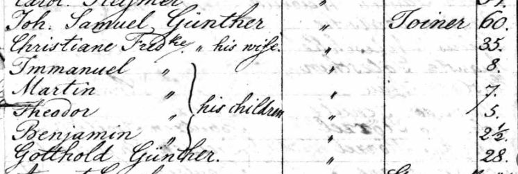 Guenther names Olbers passenger list 1839