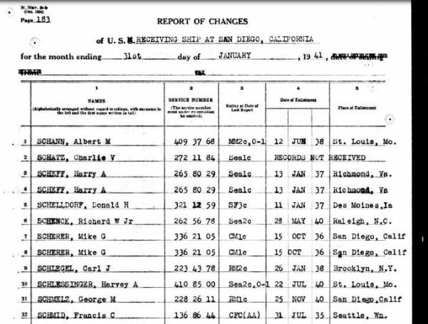Harvey Schlessinger WWII Navy Muster Rolls 1941