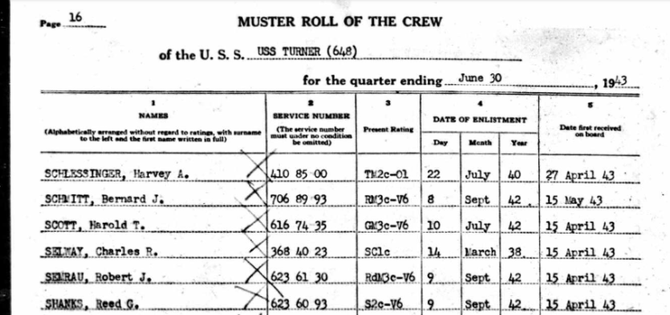 Harvey Schlessinger WWII Navy Muster Rolls 1943