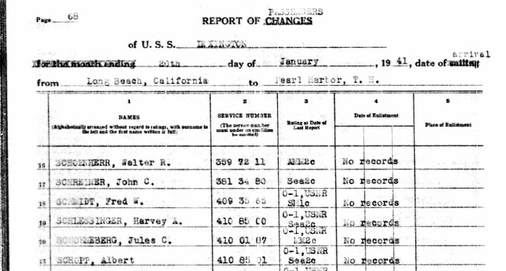 Harvey Schlessinger WWII Navy Muster Rolls January 1941