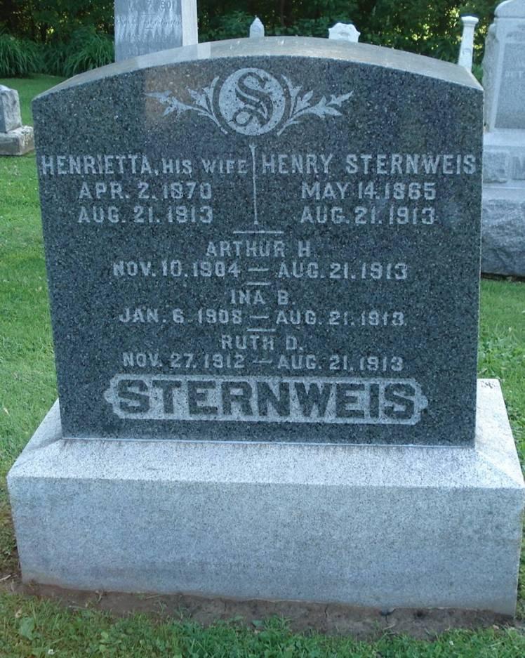 Henry and Henrietta Sternweis gravestone St. Matthew Sherrill IA