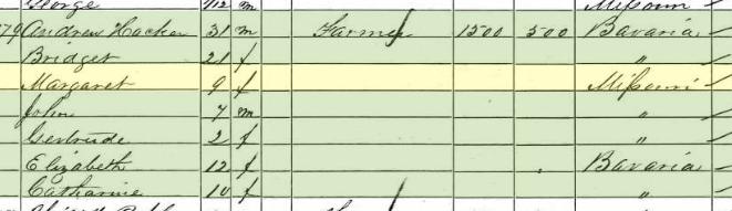 Margaret Hacker 1860 census Cinque Hommes Township MO