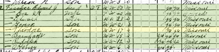Theodore Fischer 1920 census Brazeau Township MO