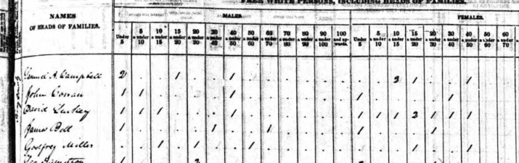 Gottfried Mueller 1840 census Perry County MO