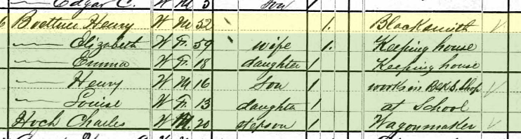 Henry Buettner 1880 census Perryville MO