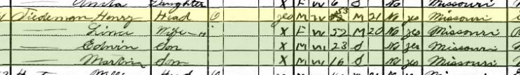 Henry Tiedemann 1930 census Shawnee Township MO