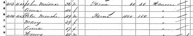 Johann Heinrich Miesner Census 1860