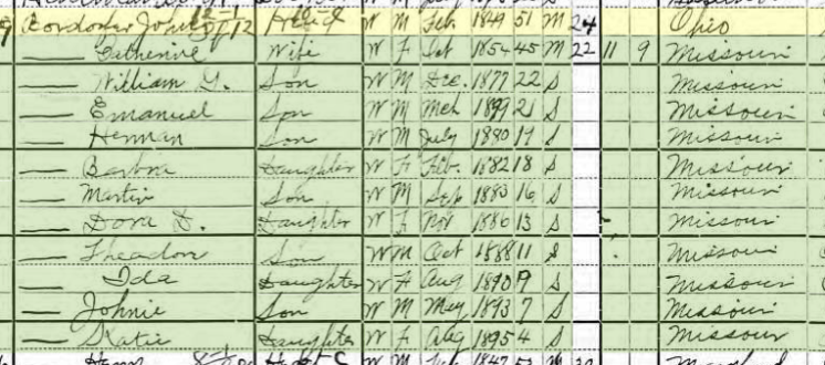 John Boxdorfer 1900 census Central Township MO