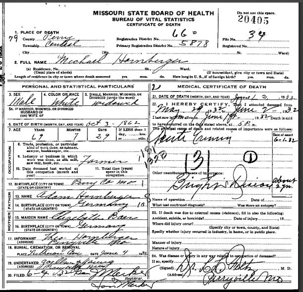 Michael Hornberger death certificate