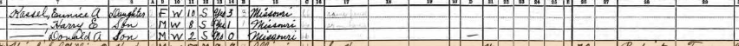 Arthur Kassel 1940 census 2 BrazeauTownship MO