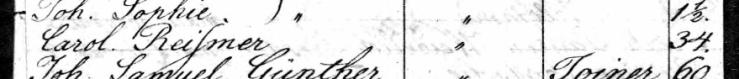 Caroline Reissner Olbers passenger list 1839