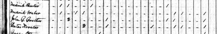 Christiane Weber 1840 census Perry County MO