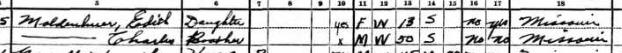 John Moldenhauer 1930 census 2 Bois Brule Township MO