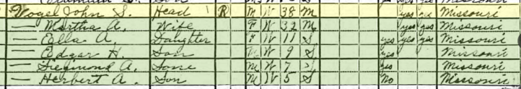 John Vogel 1920 census 1 Union Township MO