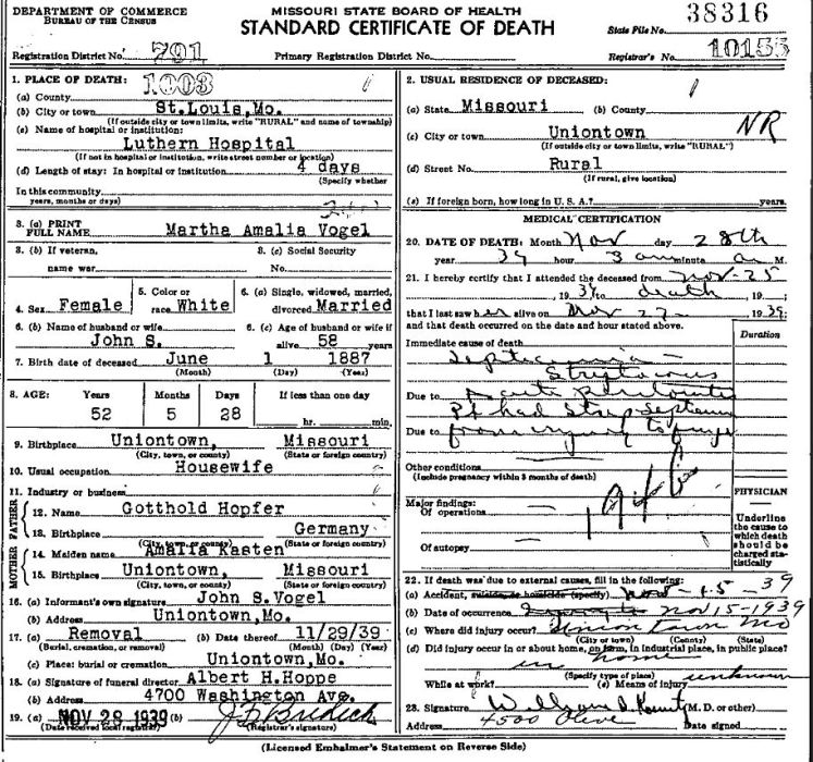 Martha Vogel death certificate