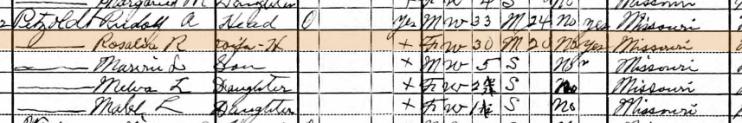 Rudolph Petzoldt 1930 census Shawnee Township MO