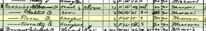 Alma Goehring 1930 census Cape Girardeau MO