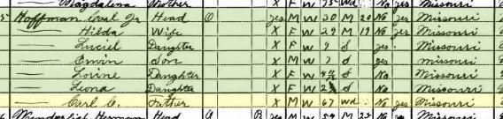Charles Hoffmann 1930 census Shawnee Township MO