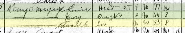 Louise Kampmeyer 1910 census St. Louis MO