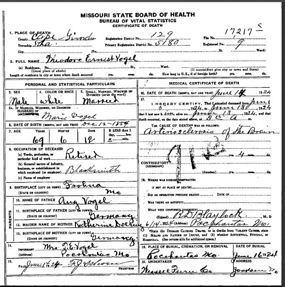 Theodore Ernst Vogel death certificate