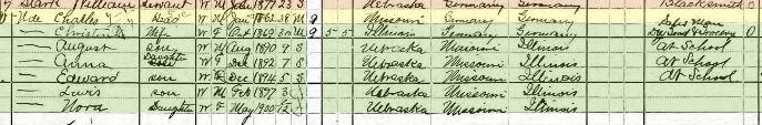 Carl Ude 1900 census Lincoln Township Jefferson County NE