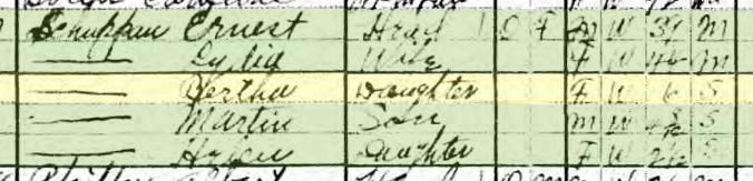 Ernst Schuppan 1920 census Shawnee Township MO